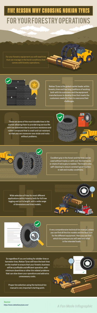 Forestry tires