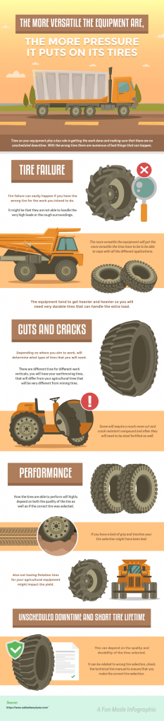 earthmoving tires